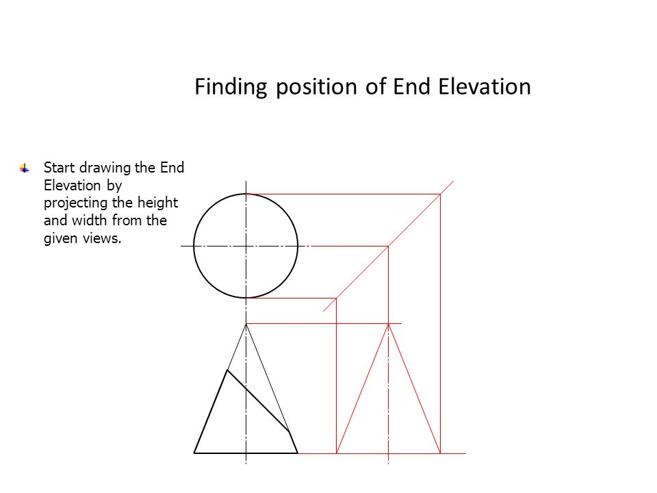 Finding position of End Elevation