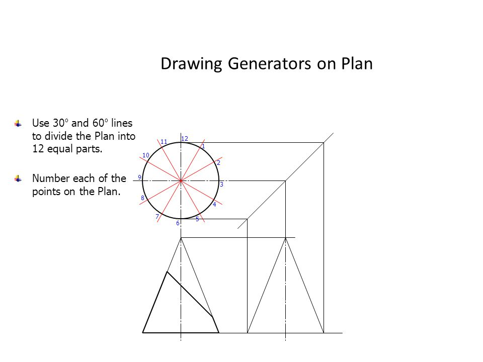 Drawing Generators on Plan
