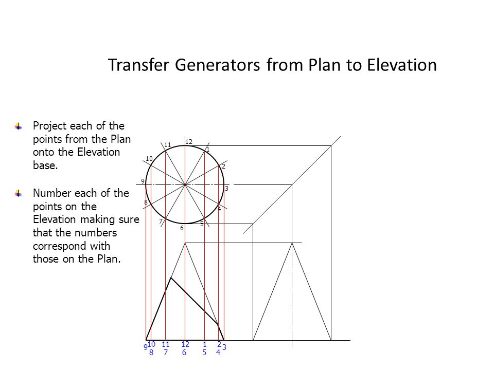 Transfer Generators from Plan to Elevation