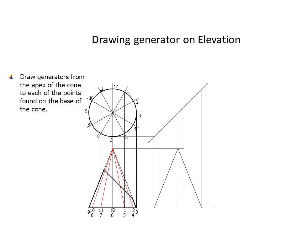 Drawing generator on Elevation