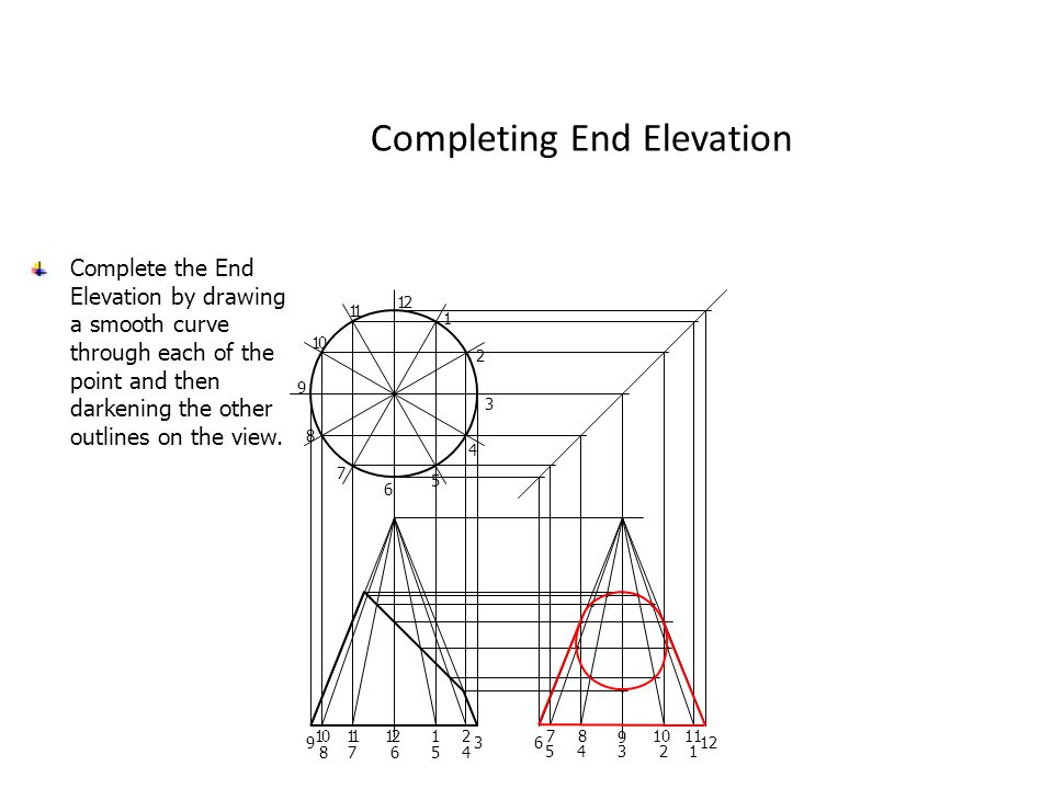 Elevation End Elevation Plan : Graphic communication ppt download