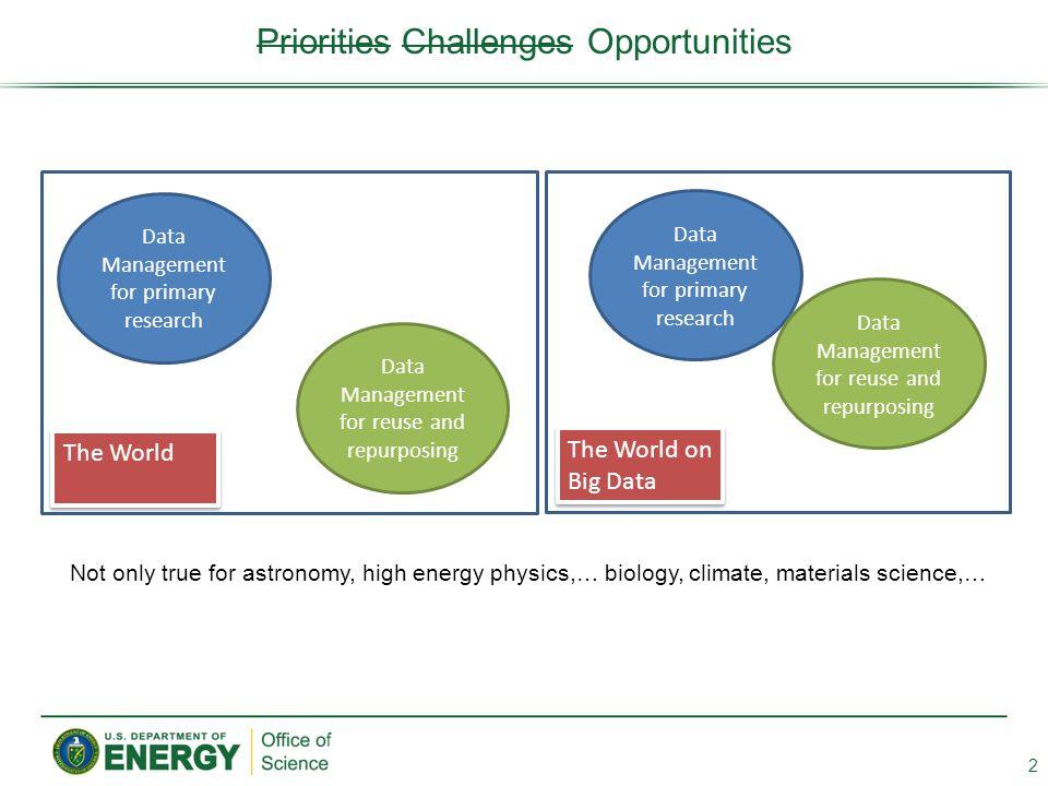 Priorities Challenges Opportunities