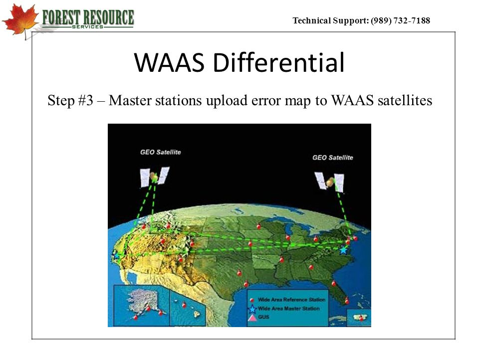 Step #3 – Master stations upload error map to WAAS satellites