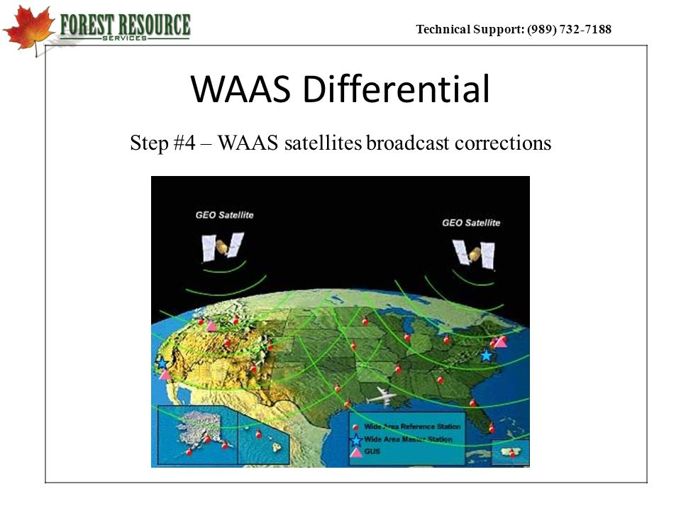 Step #4 – WAAS satellites broadcast corrections