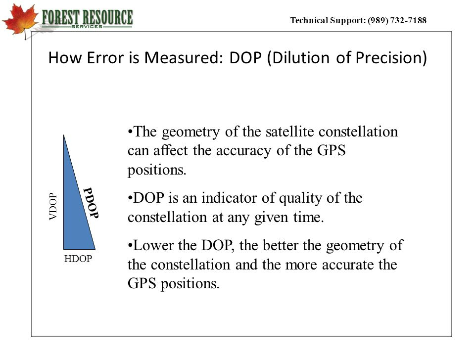 How Error is Measured: DOP (Dilution of Precision)