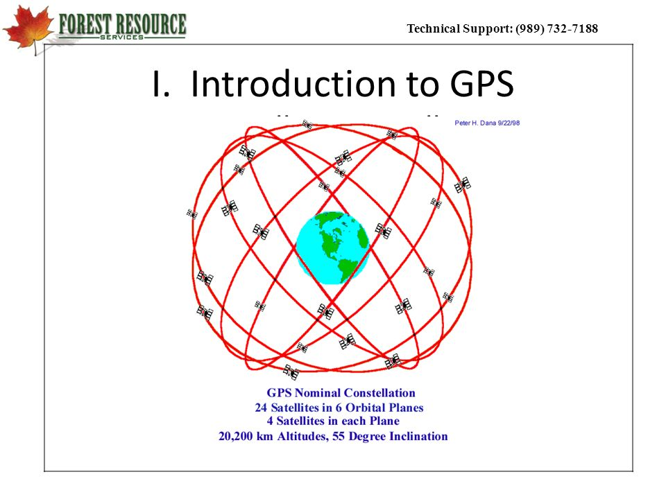 I. Introduction to GPS GPS Satellite Constellation