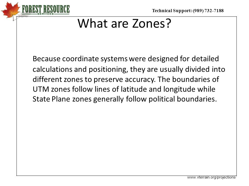What are Zones