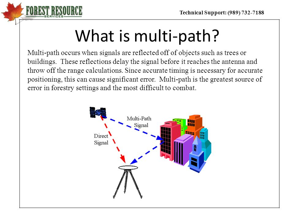 What is multi-path