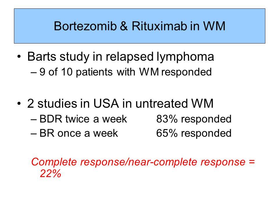 Bortezomib & Rituximab in WM