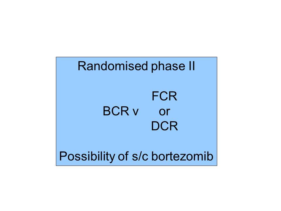 Possibility of s/c bortezomib