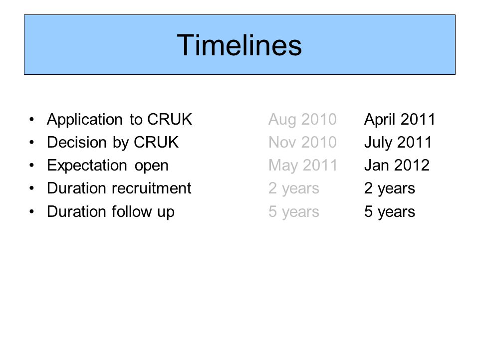 Timelines Application to CRUK Aug 2010 April 2011