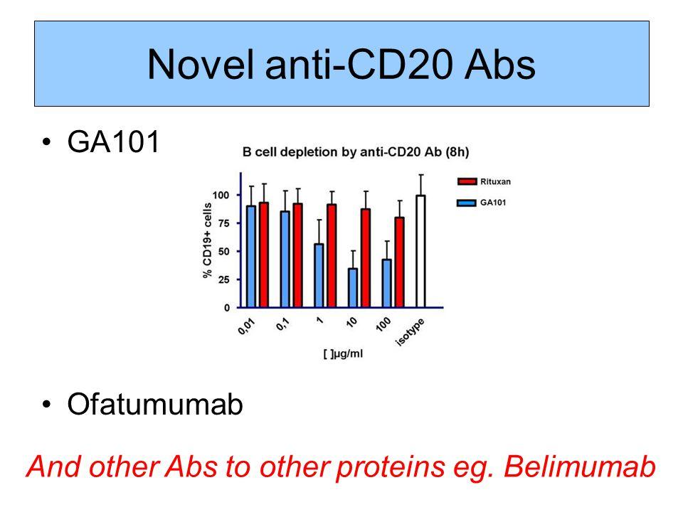 Novel anti-CD20 Abs GA101 Ofatumumab