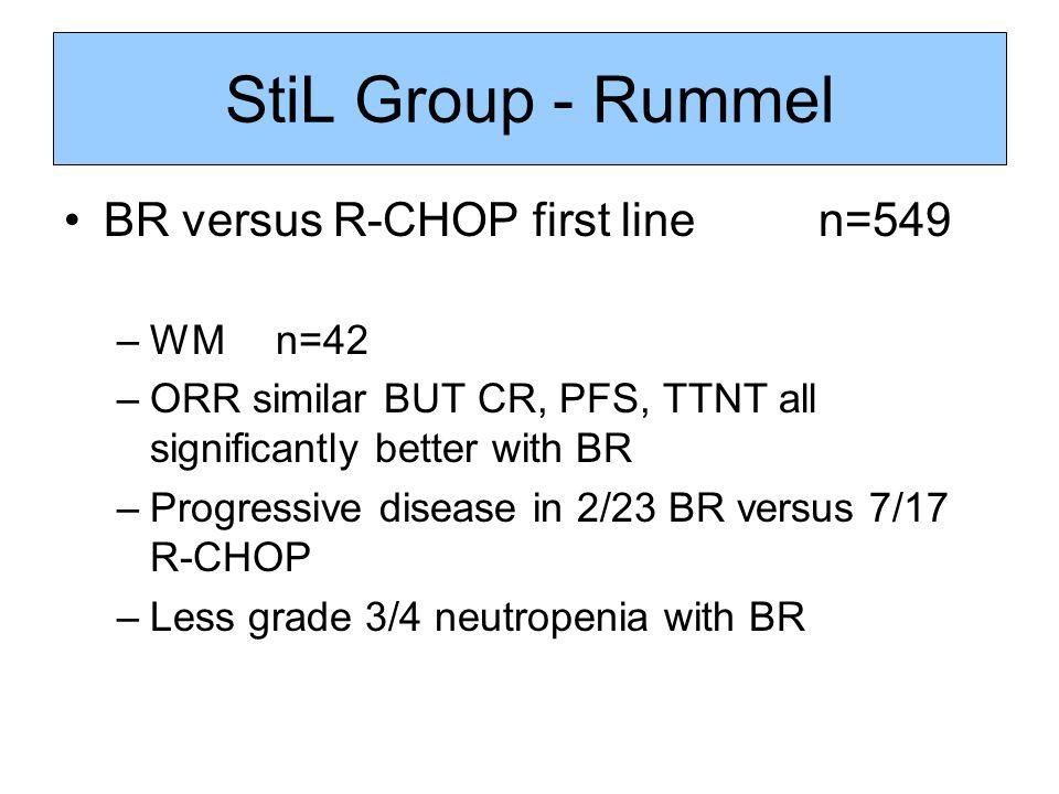 StiL Group - Rummel BR versus R-CHOP first line n=549 WM n=42