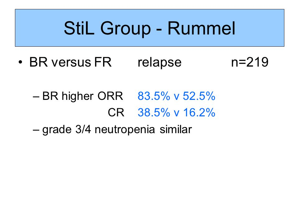 StiL Group - Rummel BR versus FR relapse n=219