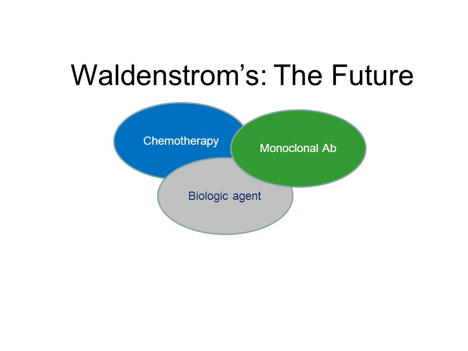 Waldenstrom's: The Future