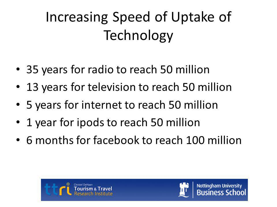 Increasing Speed of Uptake of Technology