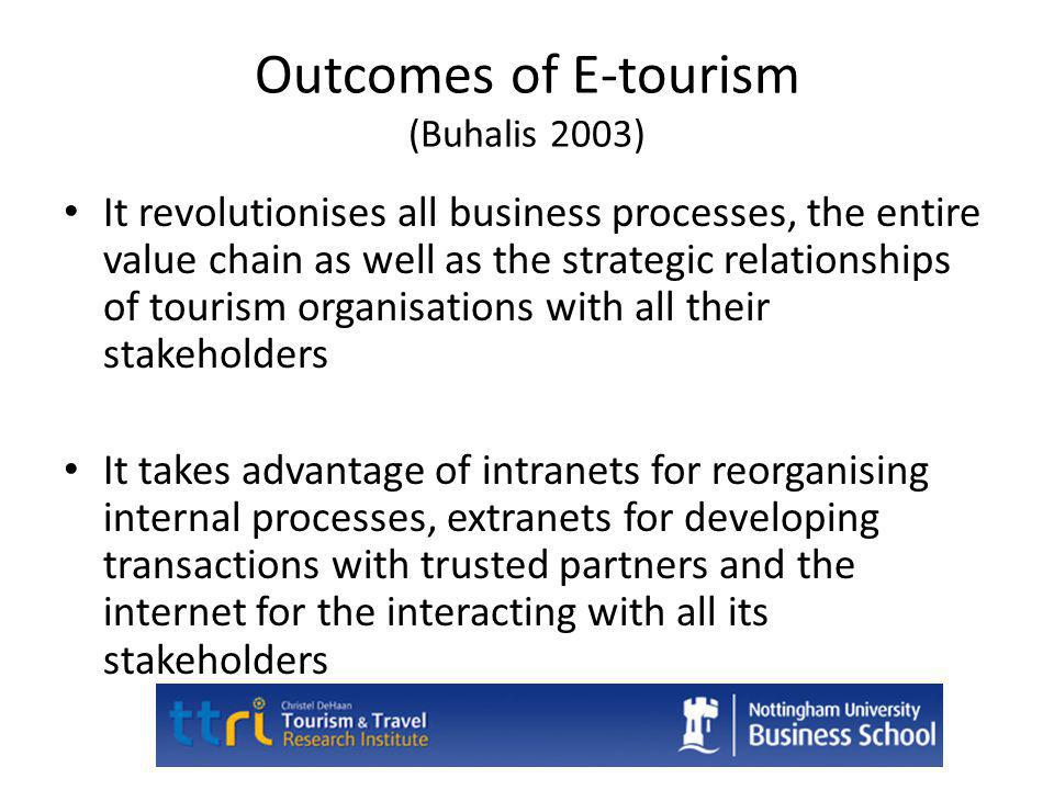 Outcomes of E-tourism (Buhalis 2003)
