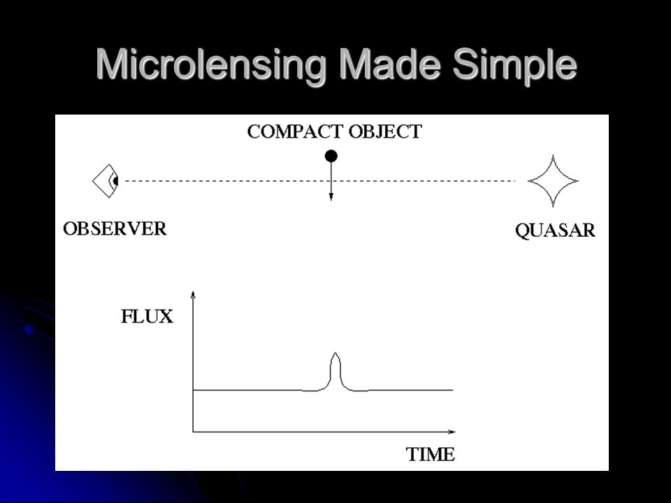 Microlensing Made Simple