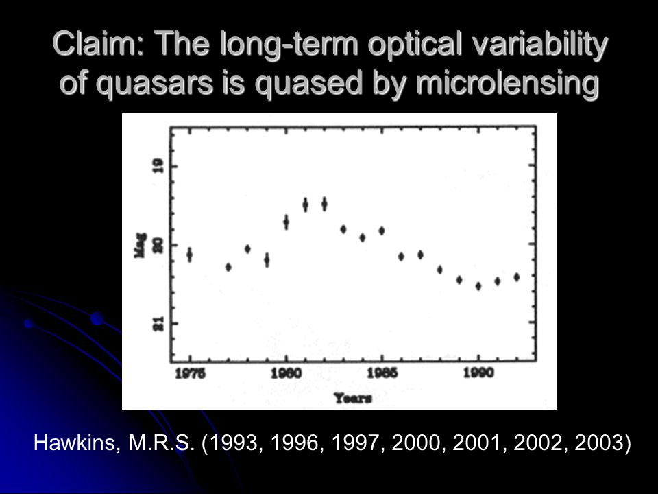 Claim: The long-term optical variability of quasars is quased by microlensing