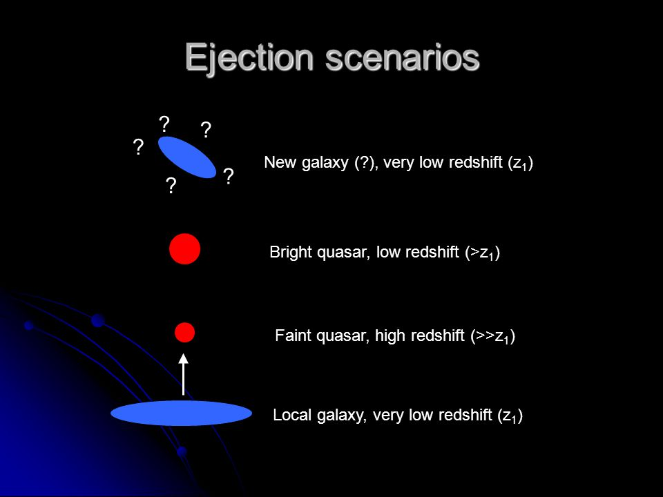 Ejection scenarios New galaxy ( ), very low redshift (z1)