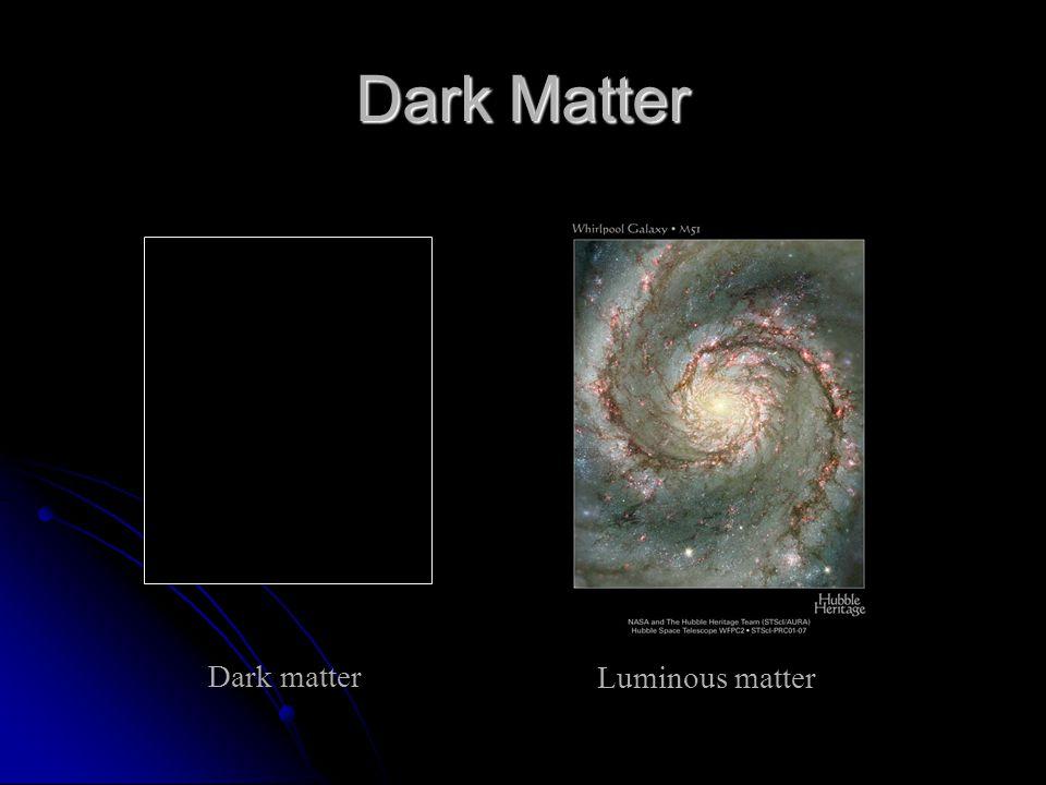 Dark Matter Dark matter Luminous matter
