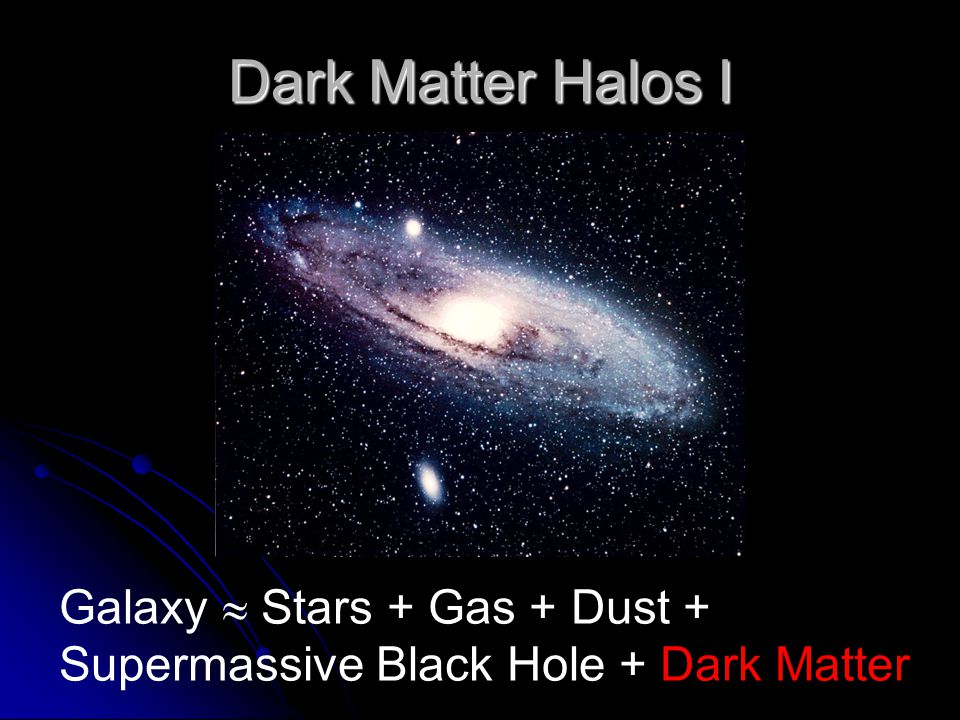 Dark Matter Halos I Galaxy  Stars + Gas + Dust + Supermassive Black Hole + Dark Matter