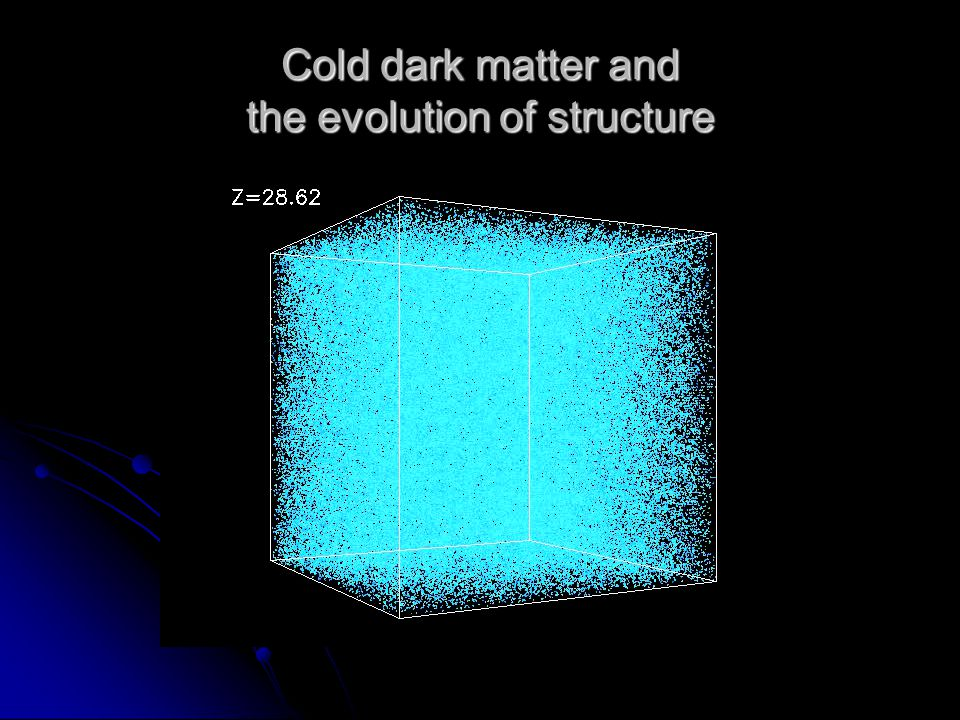 Cold dark matter and the evolution of structure
