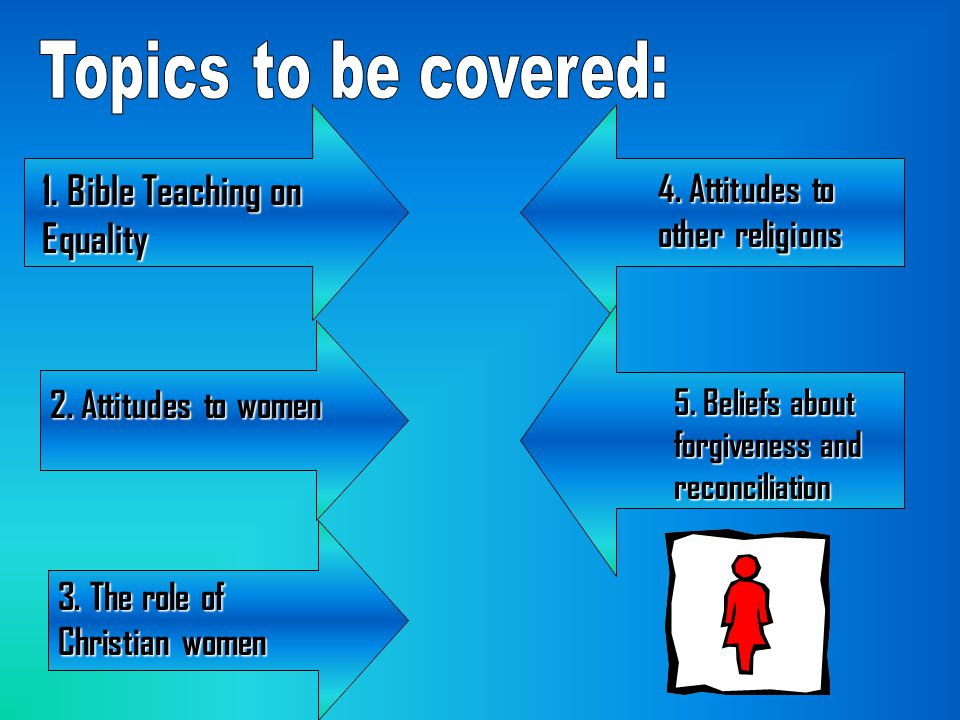Topics to be covered: 1. Bible Teaching on Equality