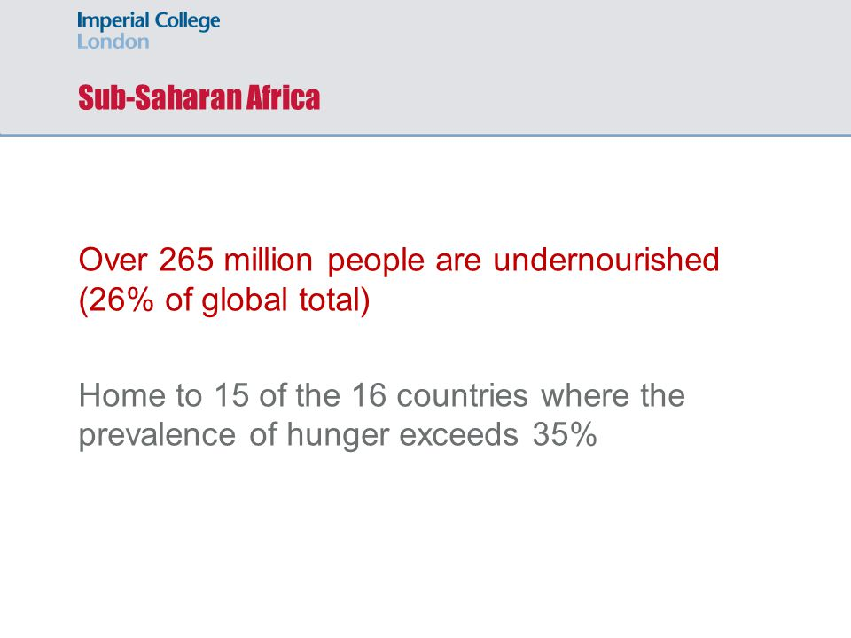 Over 265 million people are undernourished (26% of global total)