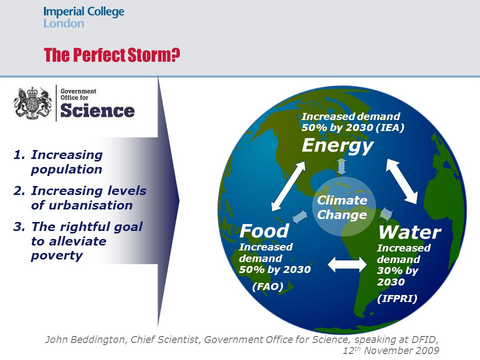 Energy Food Water The Perfect Storm Increasing population
