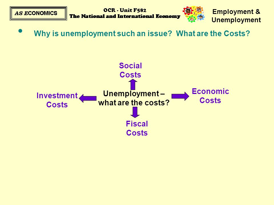 Employment & Unemployment Unemployment – what are the costs