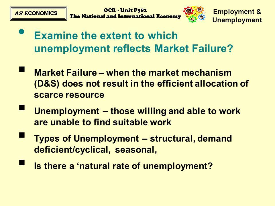 Employment & Unemployment