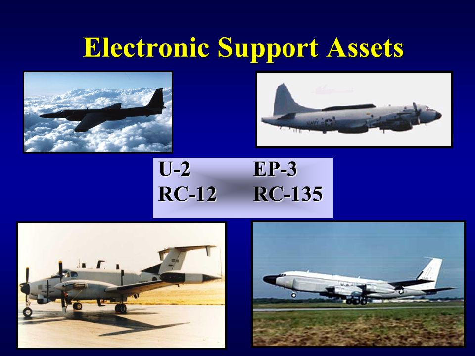 Electronic Support Assets