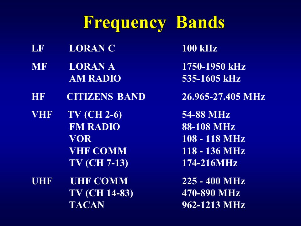 Frequency Bands LF LORAN C 100 kHz MF LORAN A kHz