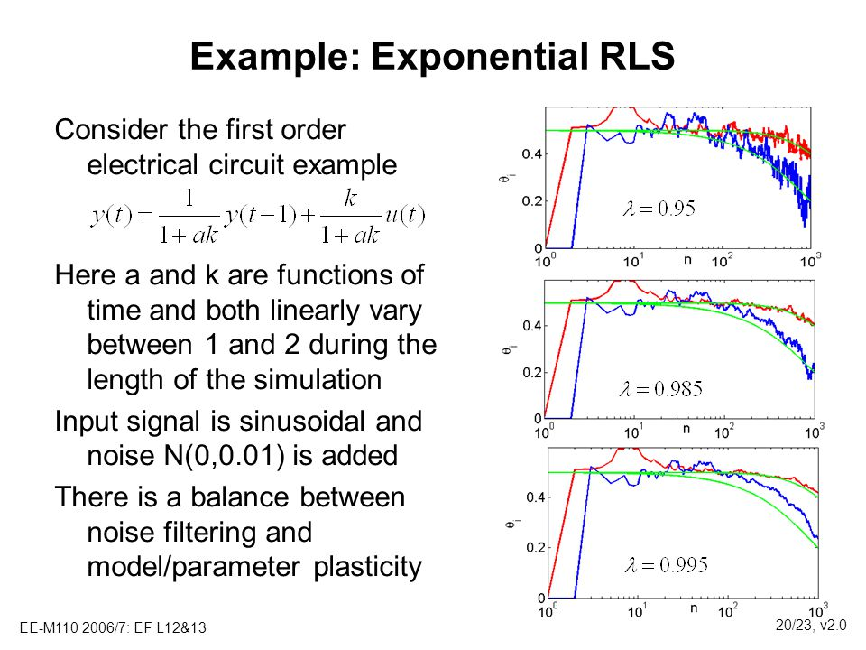 Example: Exponential RLS