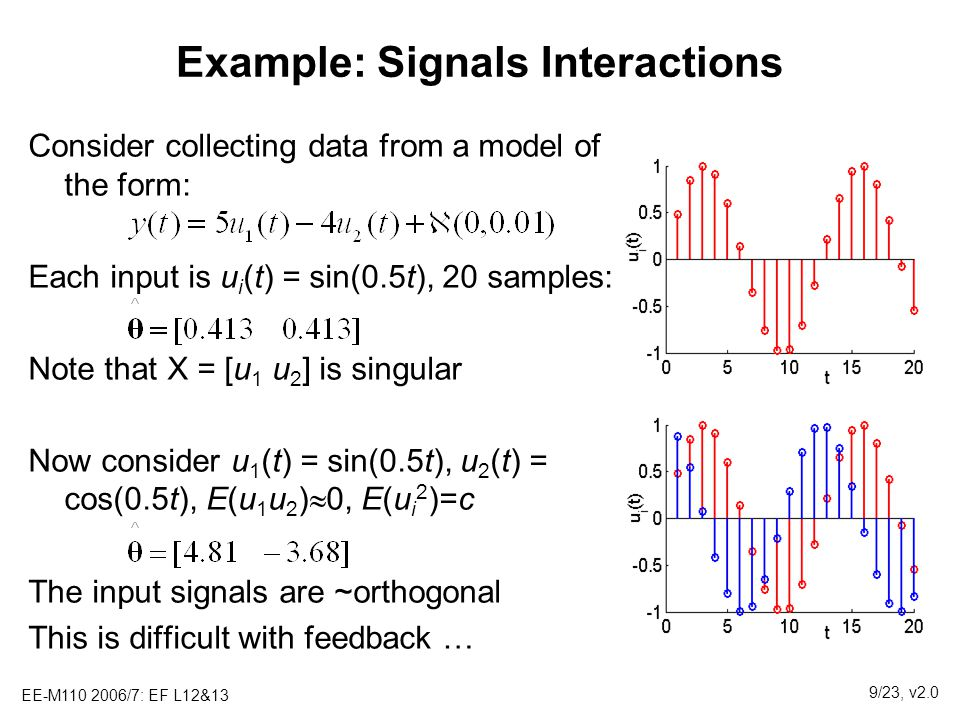 Example: Signals Interactions