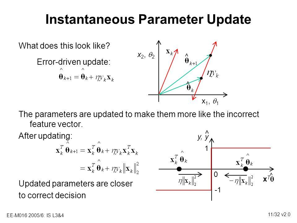 Instantaneous Parameter Update
