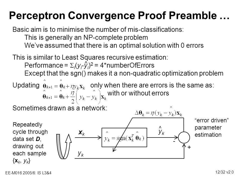 Perceptron Convergence Proof Preamble …