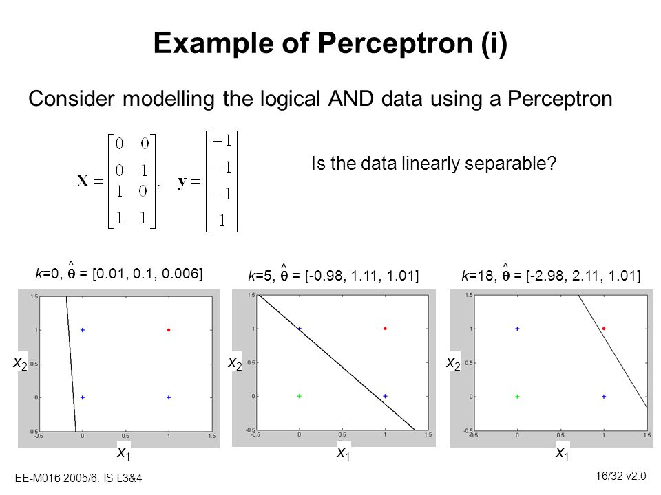 Example of Perceptron (i)