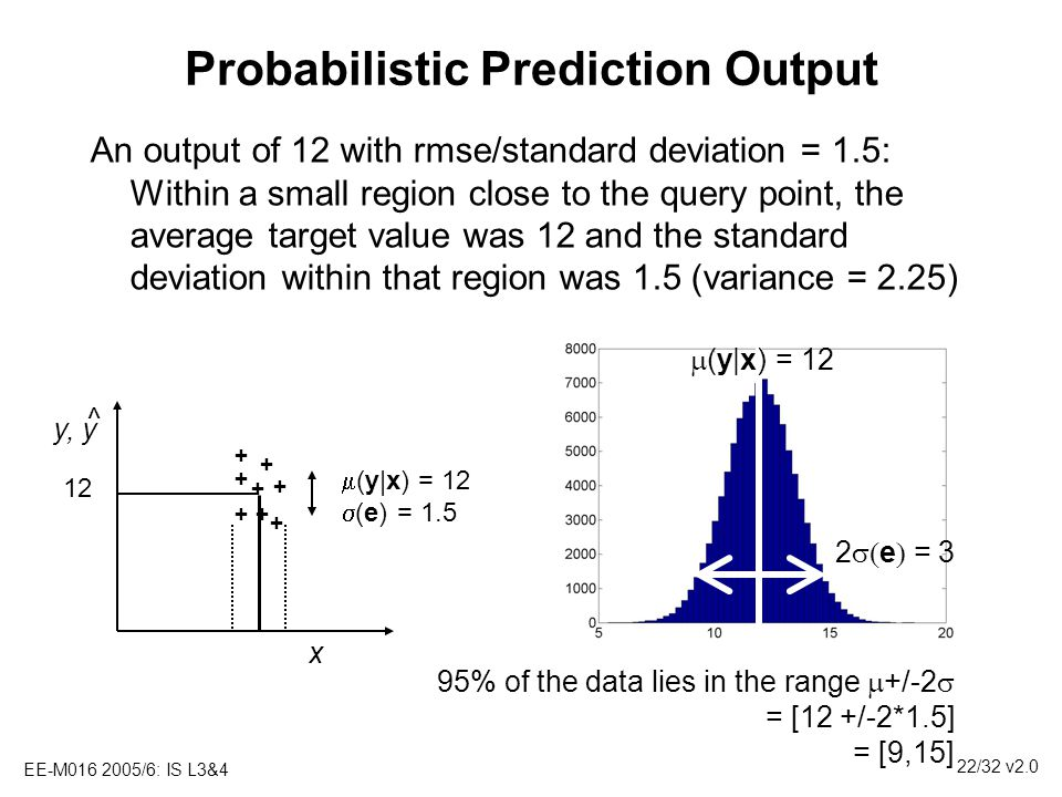 Probabilistic Prediction Output