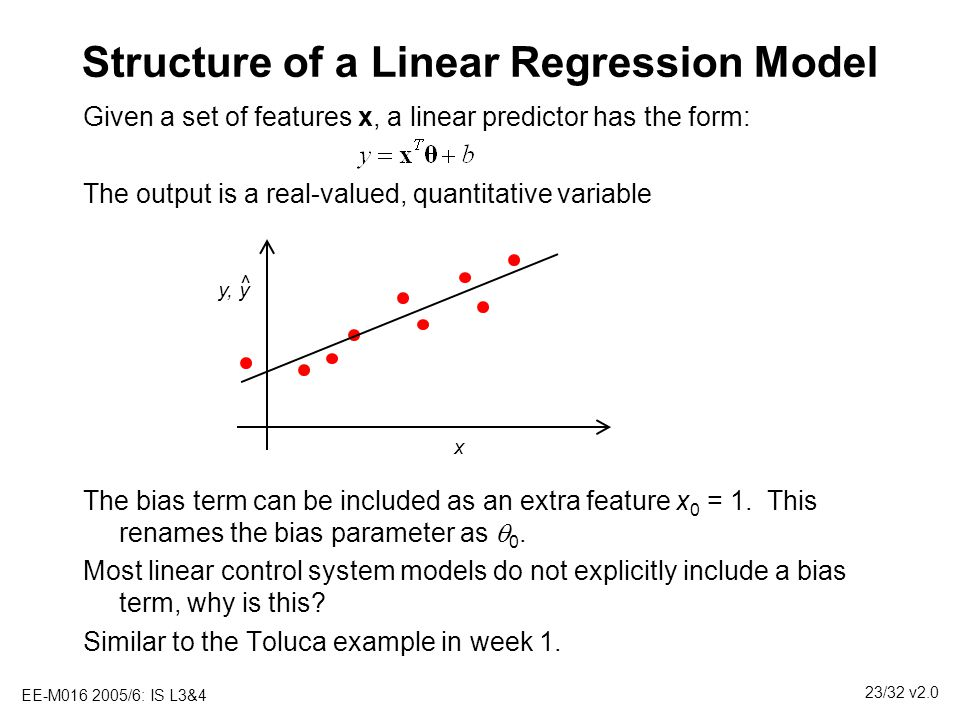 Structure of a Linear Regression Model