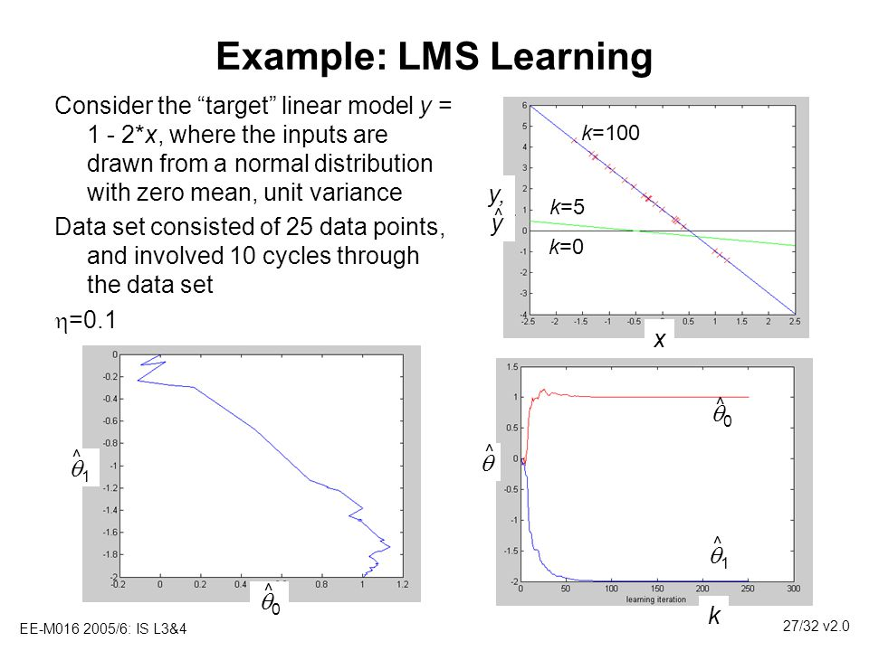 Example: LMS Learning
