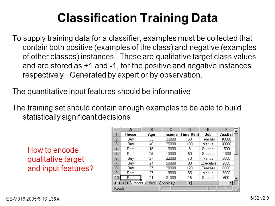 Classification Training Data