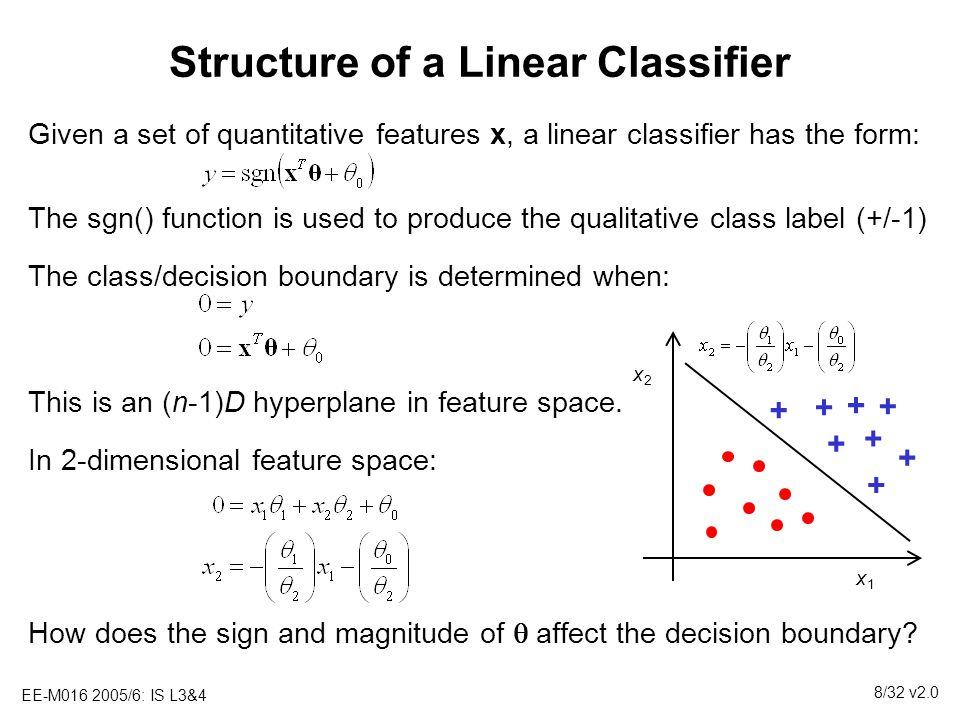 Structure of a Linear Classifier