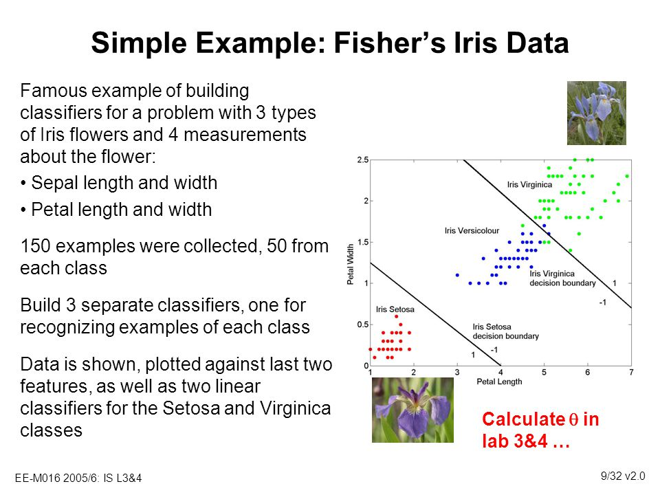 Simple Example: Fisher's Iris Data