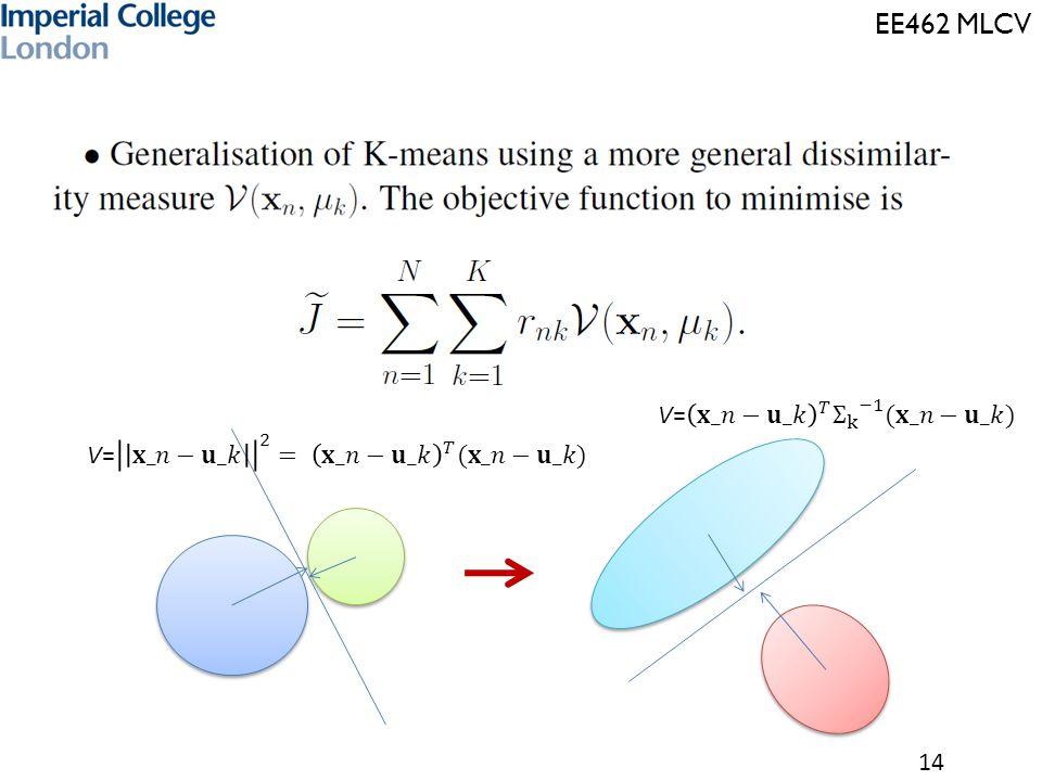 V= 𝐱_𝑛−𝐮_𝑘 𝑇 Σ k −1 (𝐱_𝑛−𝐮_𝑘)