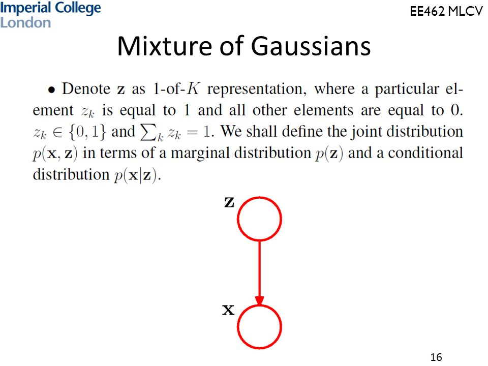 Mixture of Gaussians