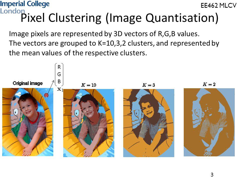 Pixel Clustering (Image Quantisation)