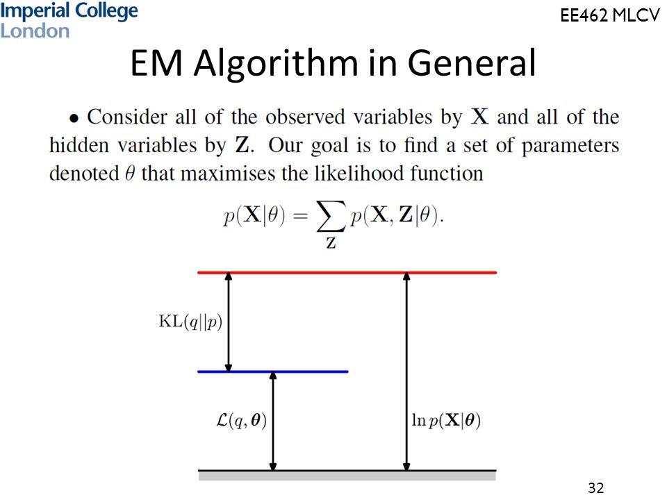 EM Algorithm in General