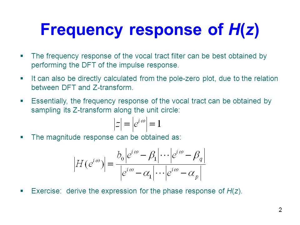 Frequency response of H(z)